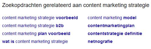 Content marketing strategie voorbeelden