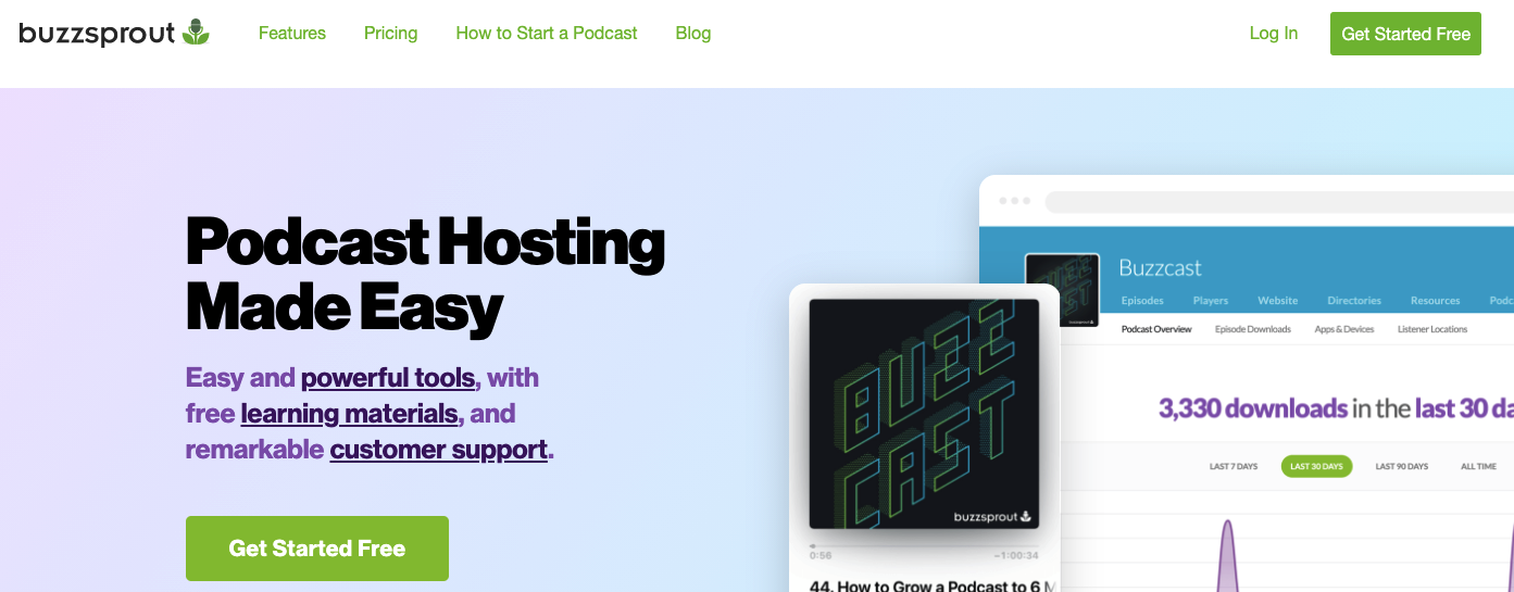 Beste podcast software overall: Buzzsprout